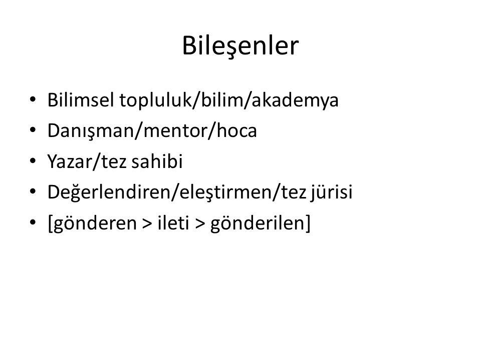 Bileşenler Bilimsel topluluk/bilim/akademya Danışman/mentor/hoca