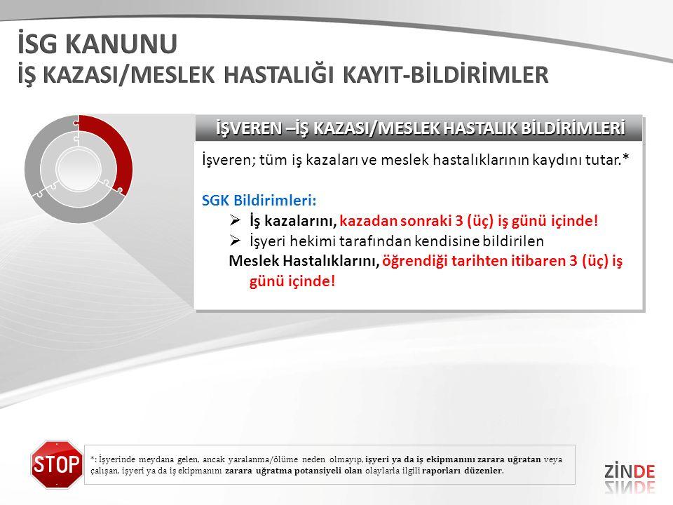 İSG KANUNU İŞ KAZASI/MESLEK HASTALIĞI KAYIT-BİLDİRİMLER