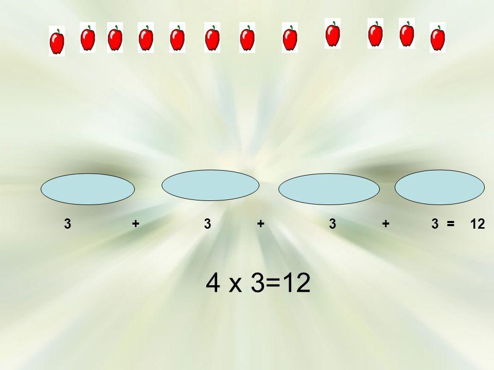 3 + 3 + 3 + 3 = 12