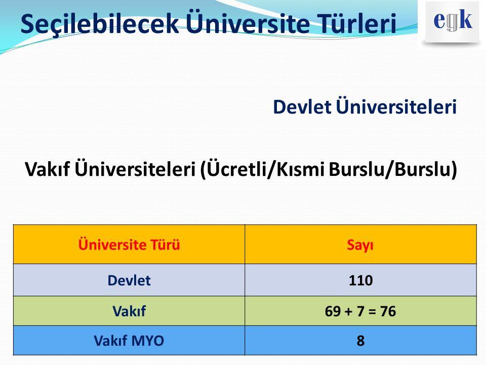 Seçilebilecek Üniversite Türleri