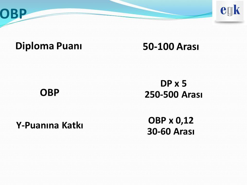 OBP Diploma Puanı 50-100 Arası OBP DP x 5 250-500 Arası OBP x 0,12