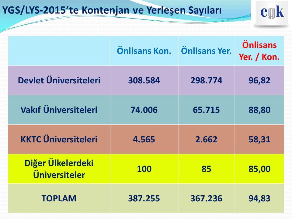 Devlet Üniversiteleri Diğer Ülkelerdeki Üniversiteler