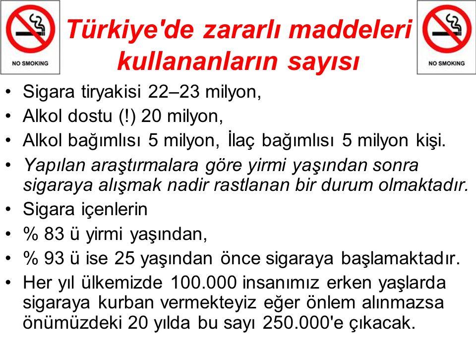Türkiye de zararlı maddeleri kullananların sayısı