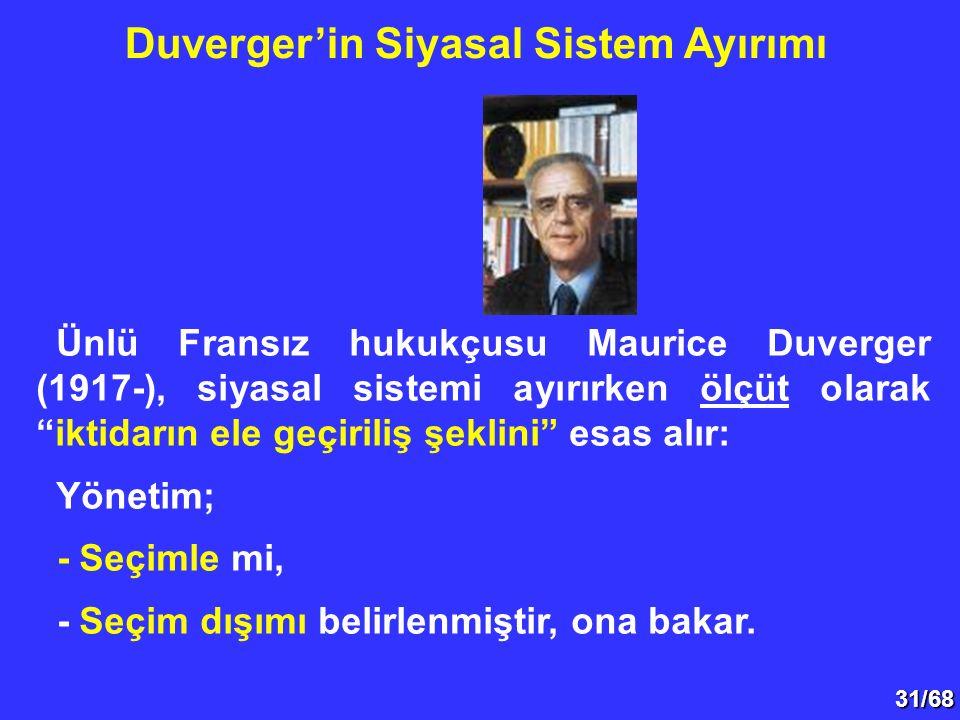 Duverger'in Siyasal Sistem Ayırımı