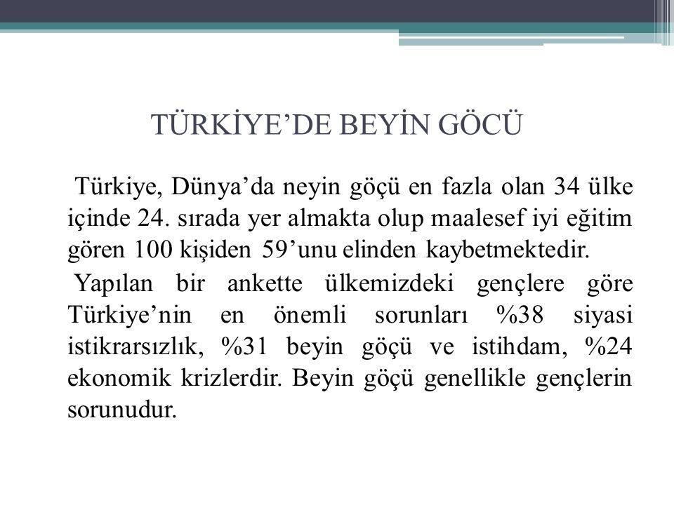 TÜRKİYE'DE BEYİN GÖCÜ