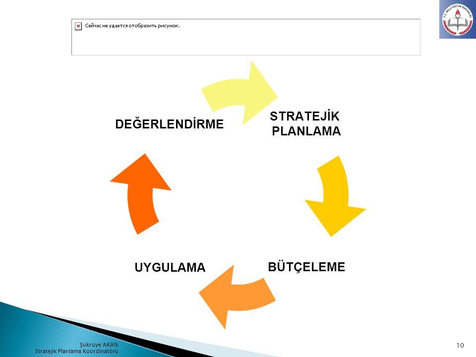 Şükrüye AKAN Stratejik Planlama Koordinatörü