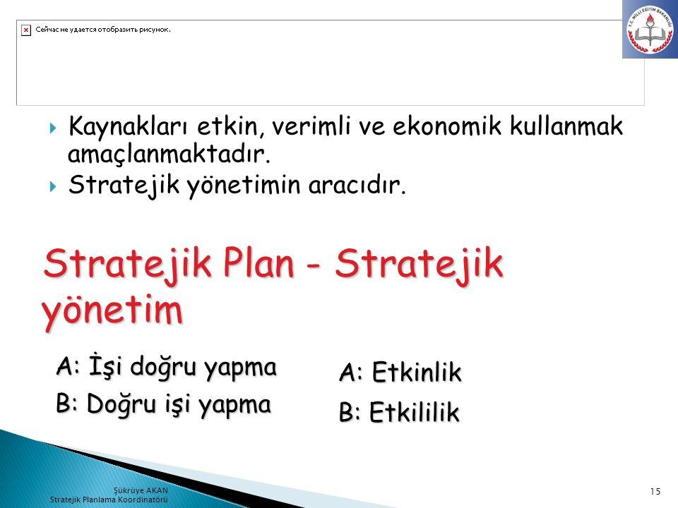Stratejik Plan - Stratejik yönetim
