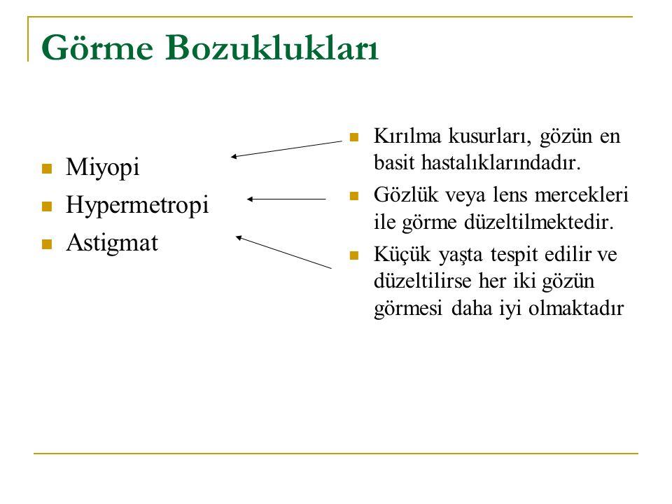 Görme Bozuklukları Miyopi Hypermetropi Astigmat