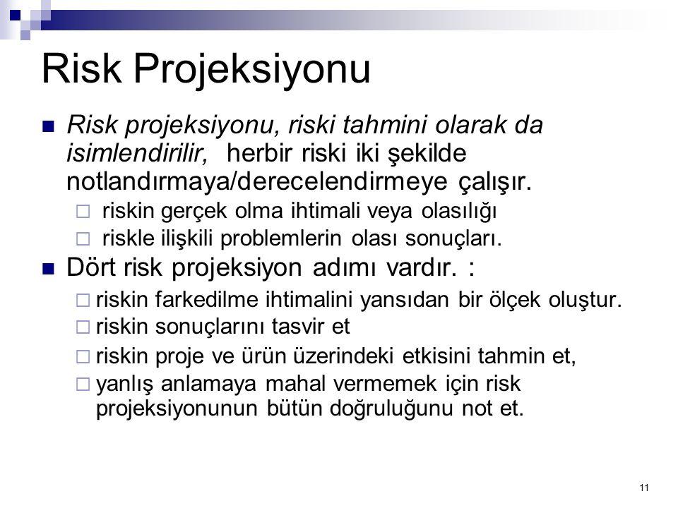 Risk Projeksiyonu Risk projeksiyonu, riski tahmini olarak da isimlendirilir, herbir riski iki şekilde notlandırmaya/derecelendirmeye çalışır.