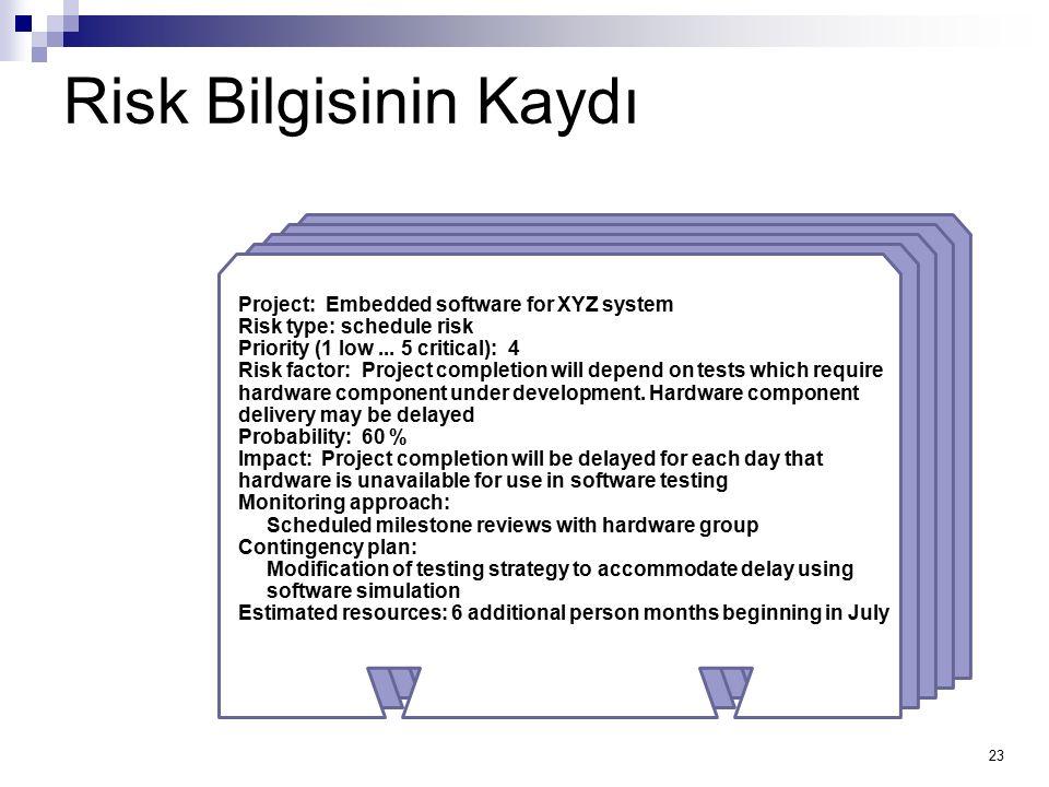 Risk Bilgisinin Kaydı Project: Embedded software for XYZ system