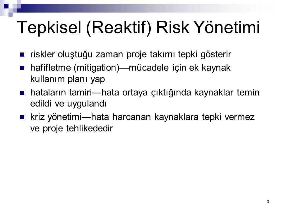 Tepkisel (Reaktif) Risk Yönetimi