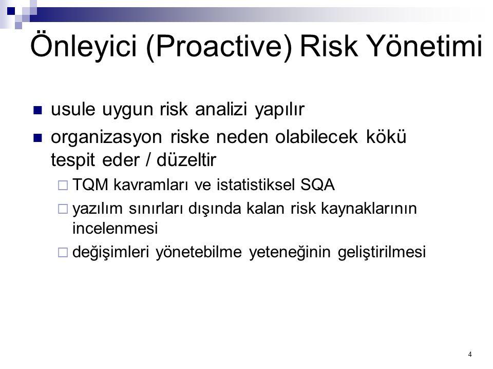 Önleyici (Proactive) Risk Yönetimi
