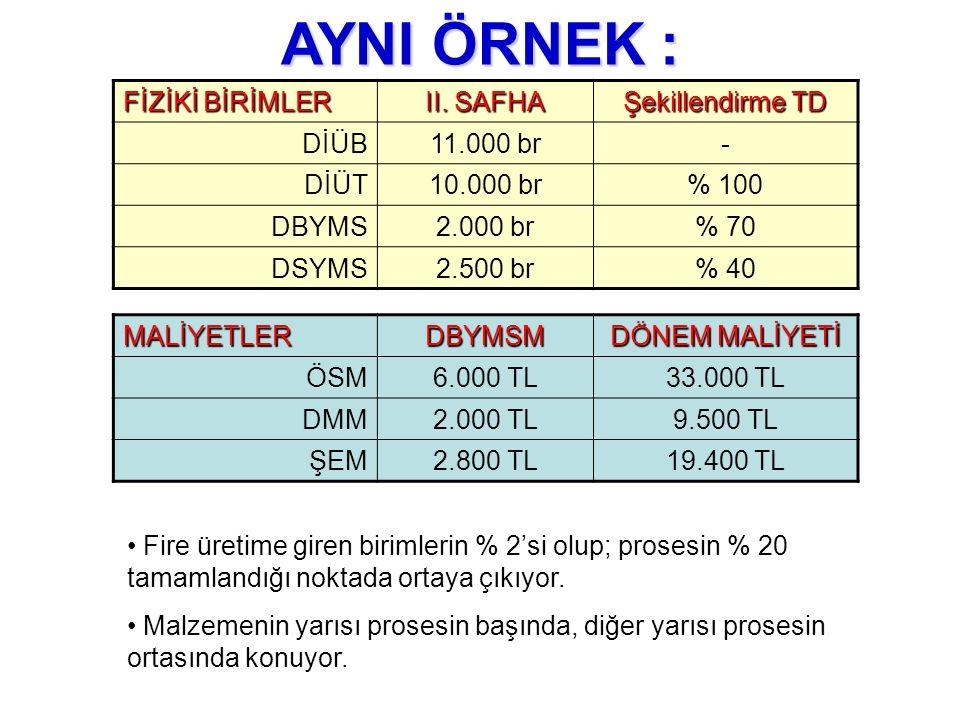 AYNI ÖRNEK : FİZİKİ BİRİMLER II. SAFHA Şekillendirme TD DİÜB 11.000 br