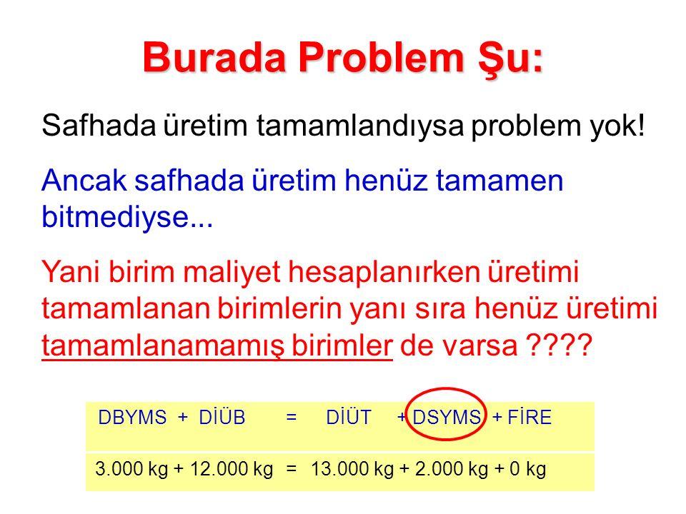 Burada Problem Şu: Safhada üretim tamamlandıysa problem yok!