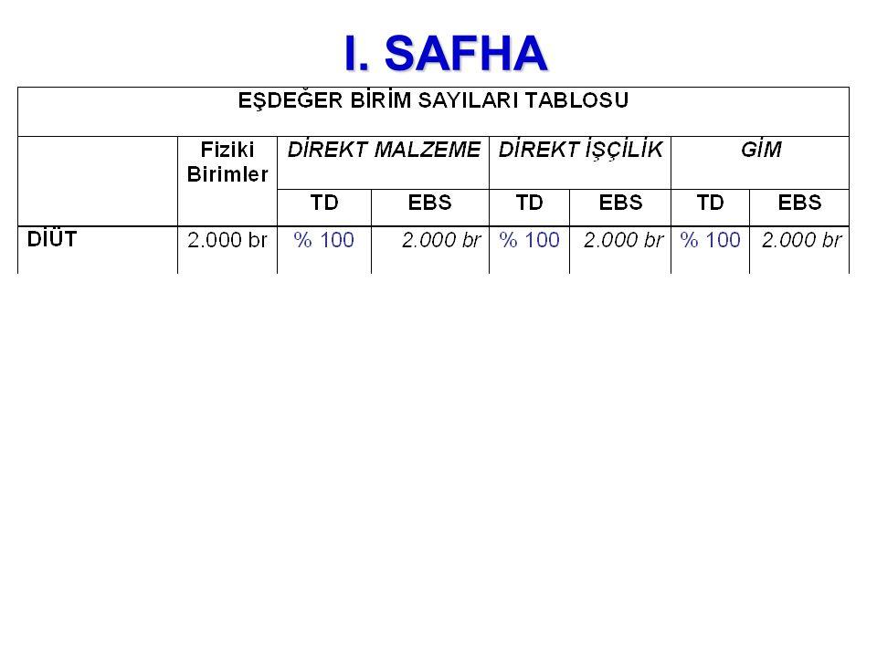 I. SAFHA