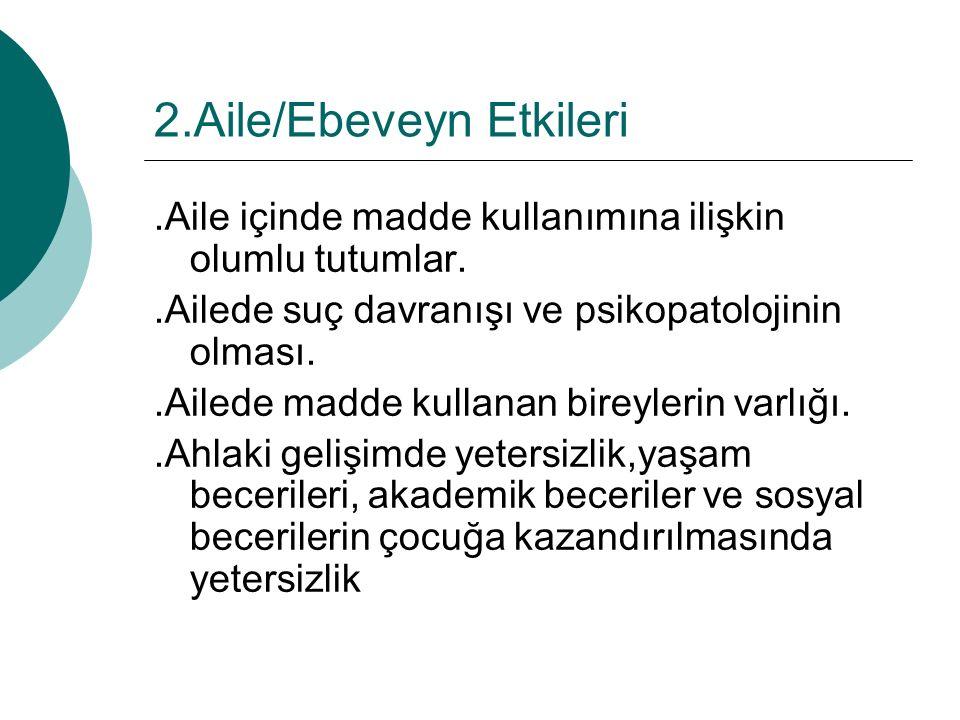2.Aile/Ebeveyn Etkileri