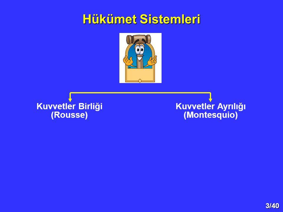 Hükümet Sistemleri Kuvvetler Birliği (Rousse) Kuvvetler Ayrılığı