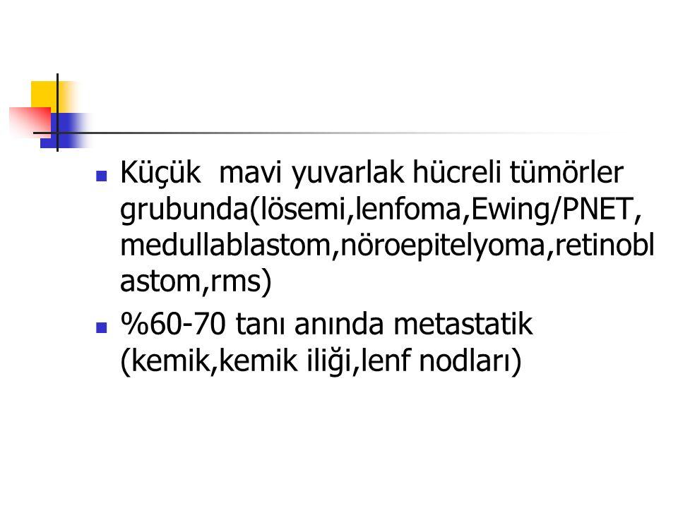 Küçük mavi yuvarlak hücreli tümörler grubunda(lösemi,lenfoma,Ewing/PNET,medullablastom,nöroepitelyoma,retinoblastom,rms)