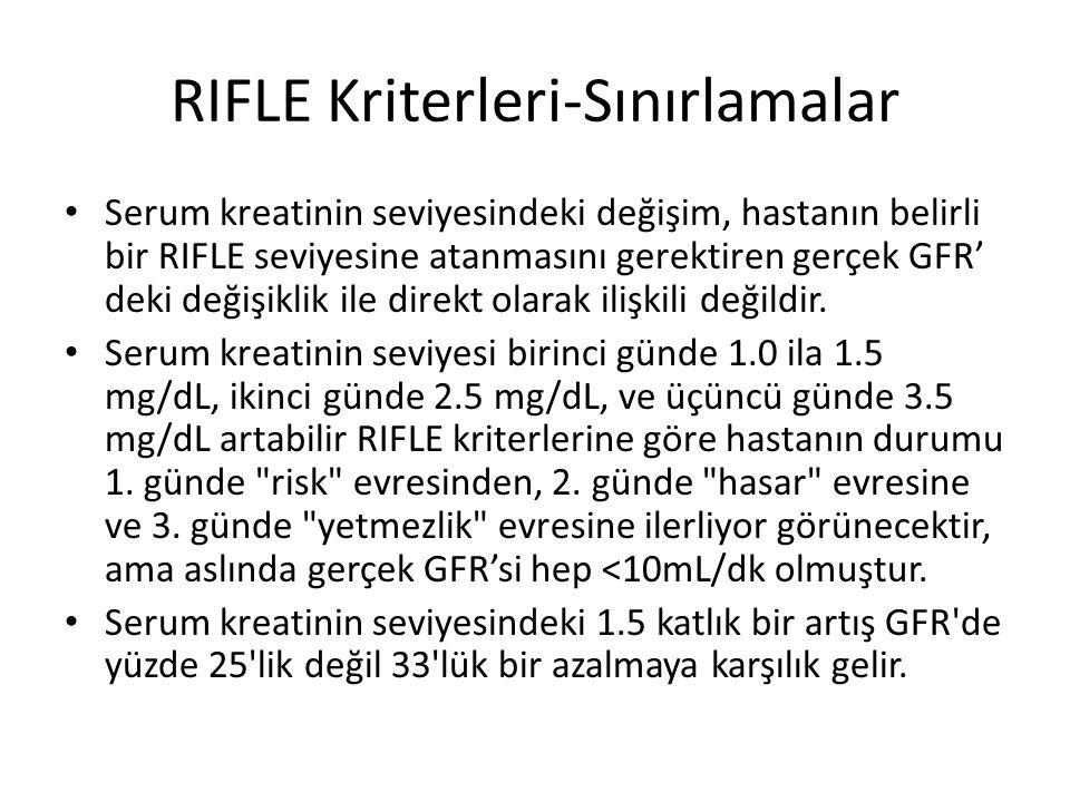 RIFLE Kriterleri-Sınırlamalar