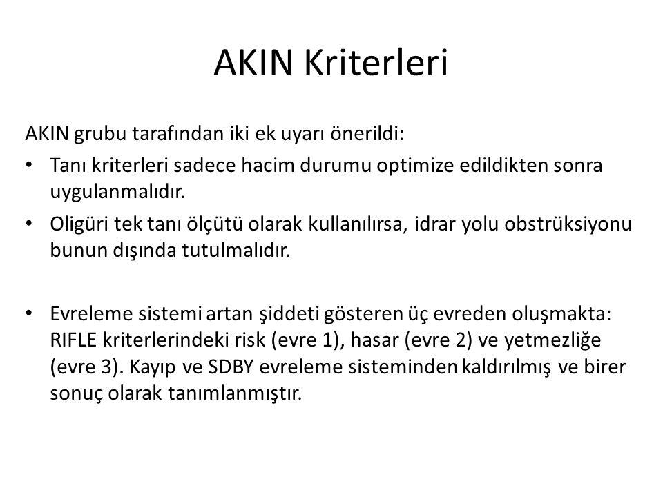 AKIN Kriterleri AKIN grubu tarafından iki ek uyarı önerildi: