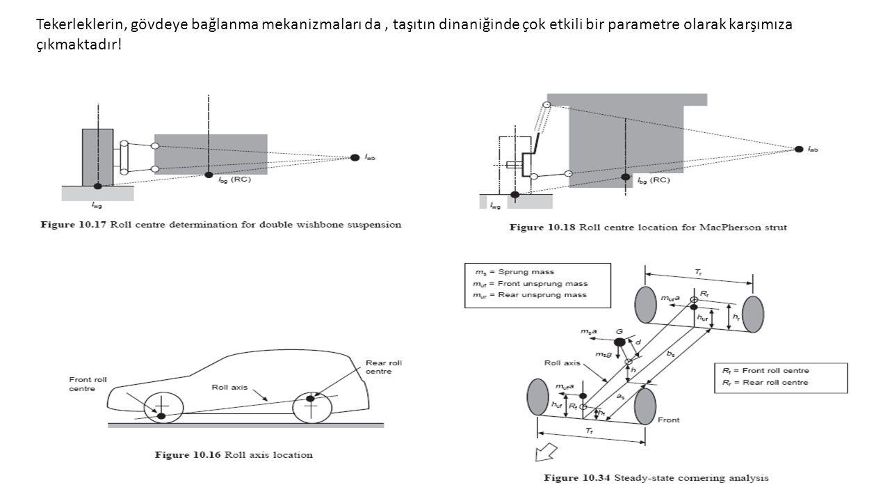 Tekerleklerin, gövdeye bağlanma mekanizmaları da , taşıtın dinaniğinde çok etkili bir parametre olarak karşımıza çıkmaktadır!