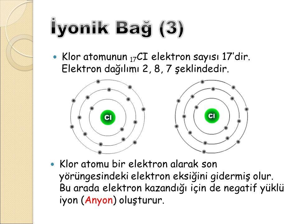 İyonik Bağ (3) Klor atomunun 17CI elektron sayısı 17'dir. Elektron dağılımı 2, 8, 7 şeklindedir.