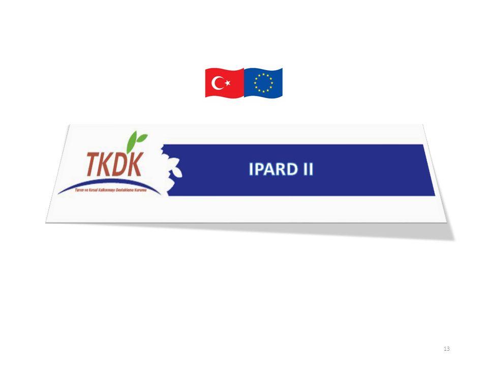 IPARD II