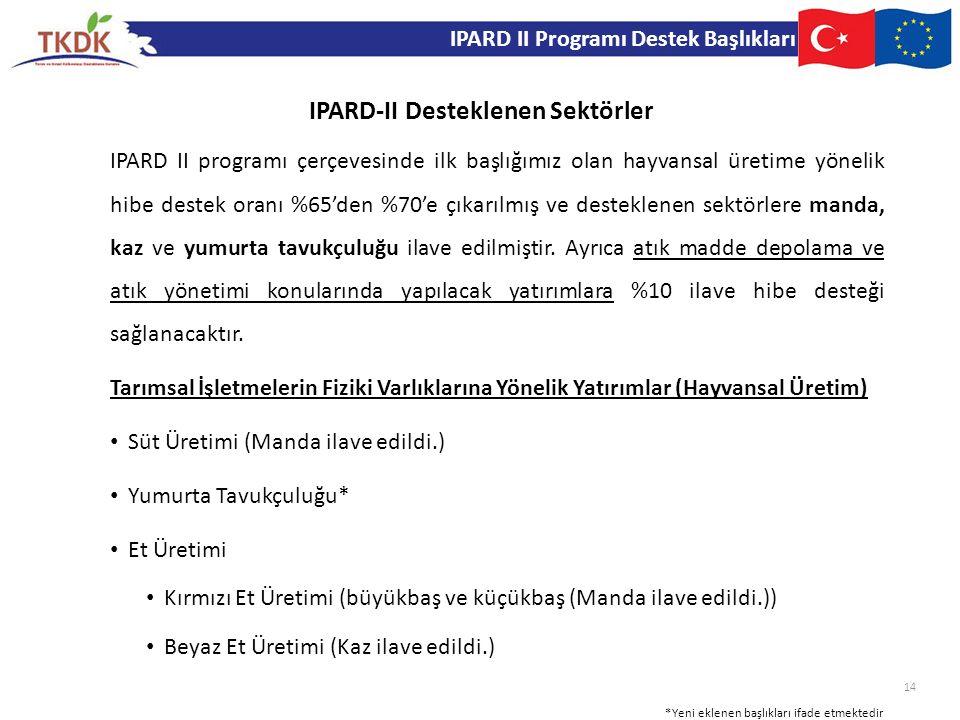 IPARD-II Desteklenen Sektörler