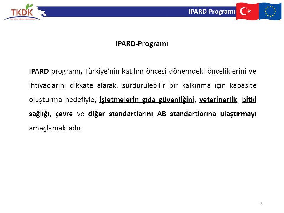 IPARD Programı IPARD-Programı.