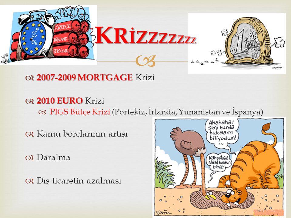 KRİZZZZZZZ 2007-2009 MORTGAGE Krizi 2010 EURO Krizi