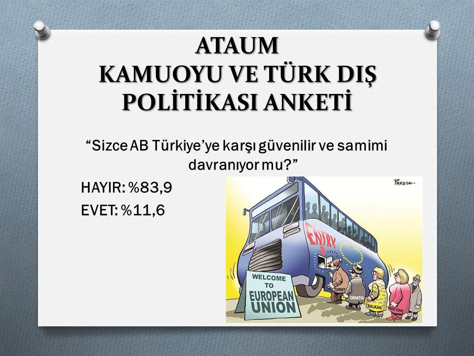 ATAUM KAMUOYU VE TÜRK DIŞ POLİTİKASI ANKETİ