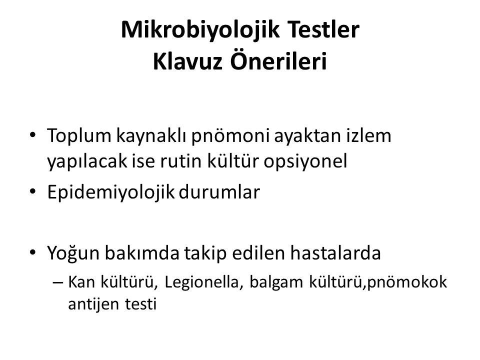 Mikrobiyolojik Testler Klavuz Önerileri