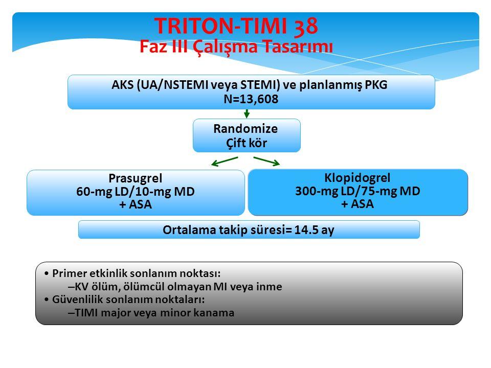 TRITON-TIMI 38 Faz III Çalışma Tasarımı
