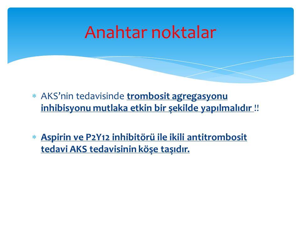 Anahtar noktalar AKS'nin tedavisinde trombosit agregasyonu inhibisyonu mutlaka etkin bir şekilde yapılmalıdır !!