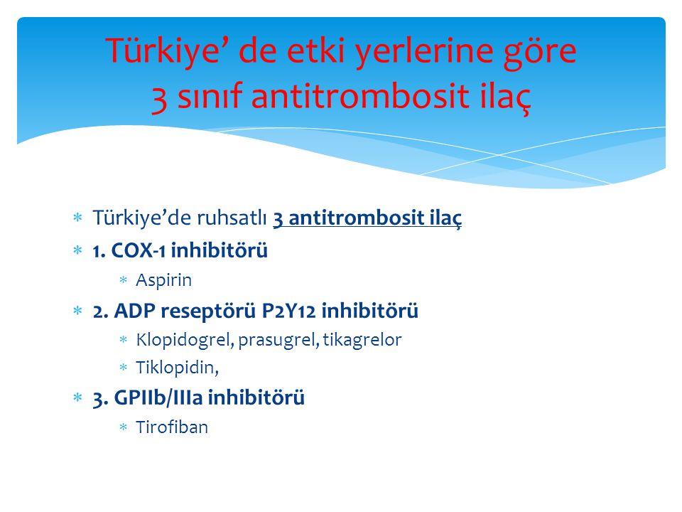 Türkiye' de etki yerlerine göre 3 sınıf antitrombosit ilaç