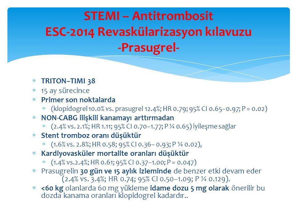 STEMI – Antitrombosit ESC-2014 Revaskülarizasyon kılavuzu -Prasugrel-