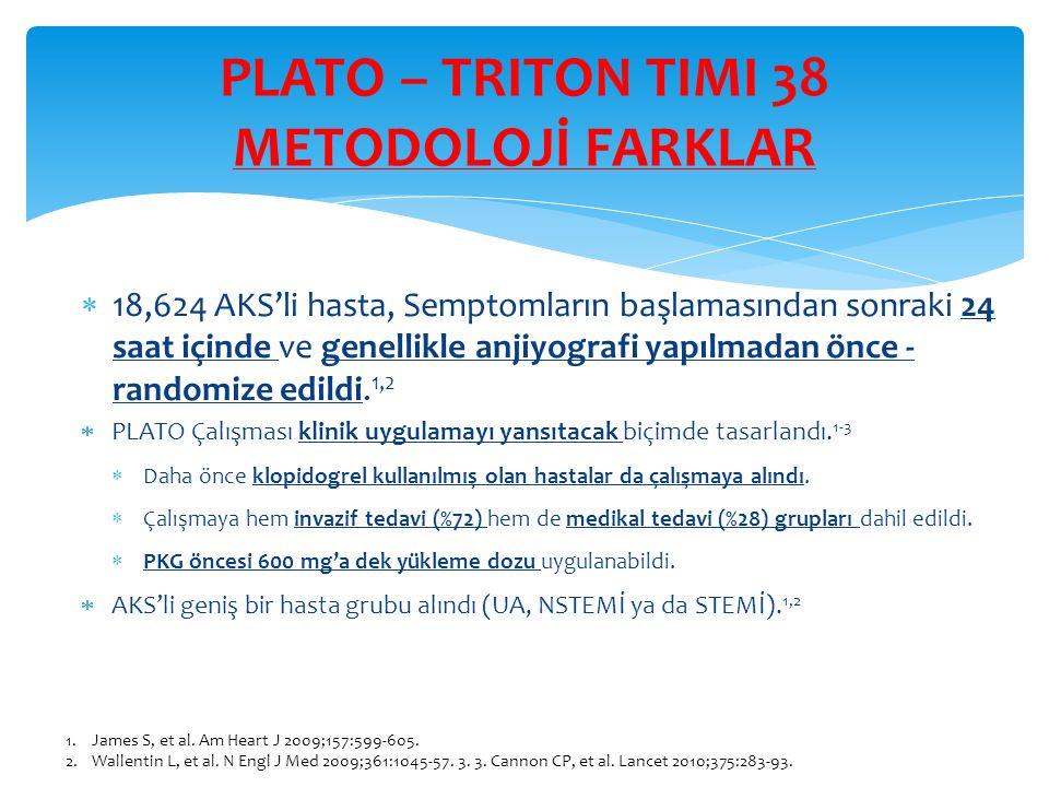 PLATO – TRITON TIMI 38 METODOLOJİ FARKLAR