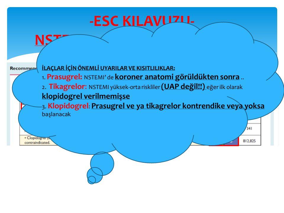 -ESC KILAVUZU- NSTEMI – antitrombositer ÖZET