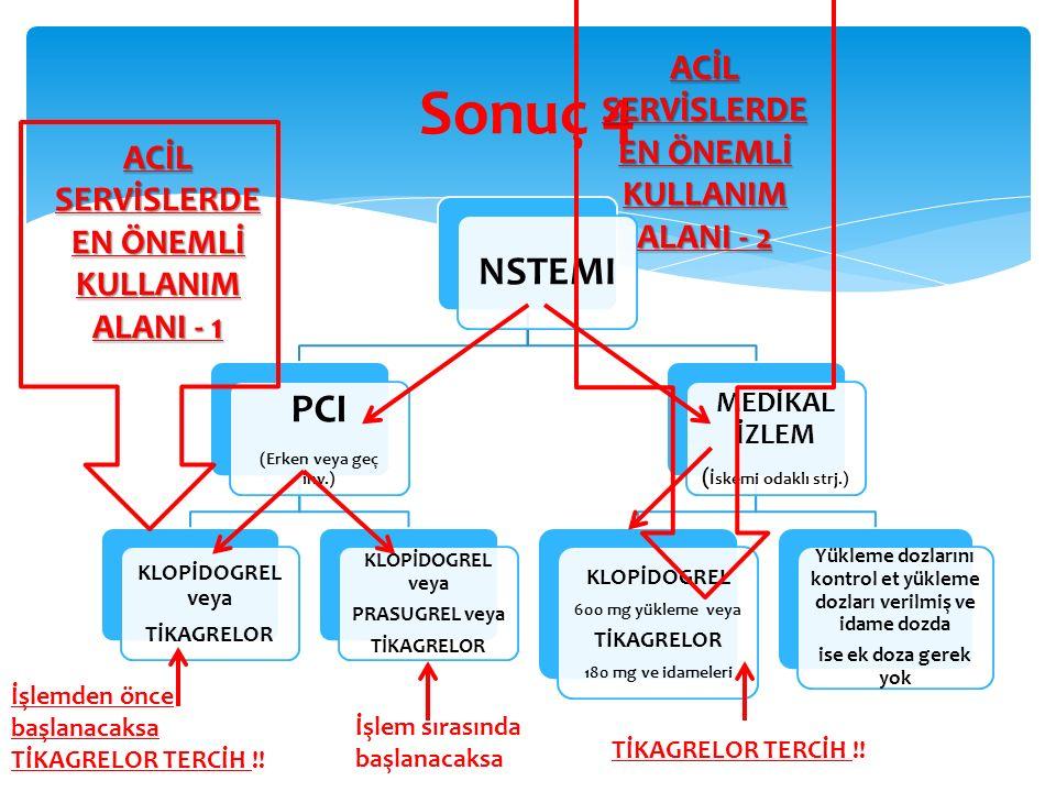 Sonuç 4 NSTEMI PCI ACİL SERVİSLERDEEN ÖNEMLİ KULLANIM ALANI - 2