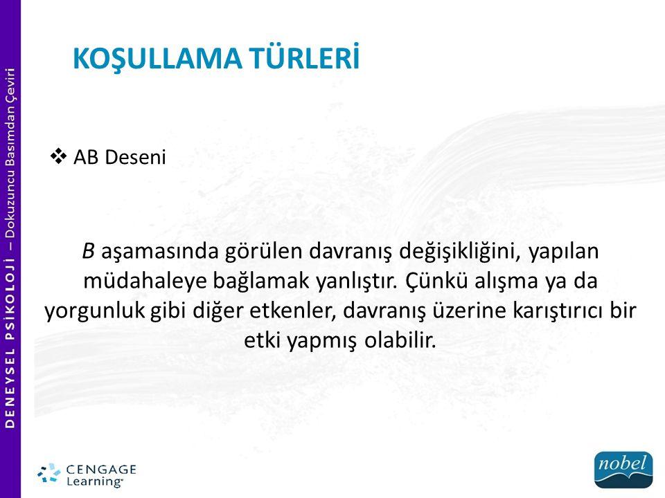 KOŞULLAMA TÜRLERİ AB Deseni.
