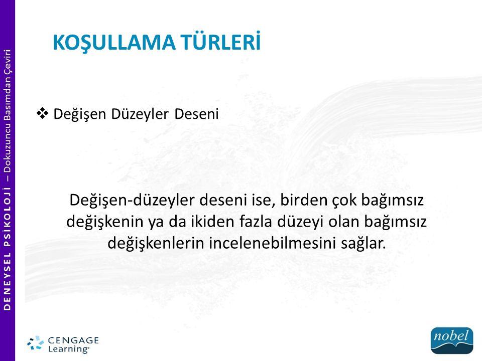 KOŞULLAMA TÜRLERİ Değişen Düzeyler Deseni.
