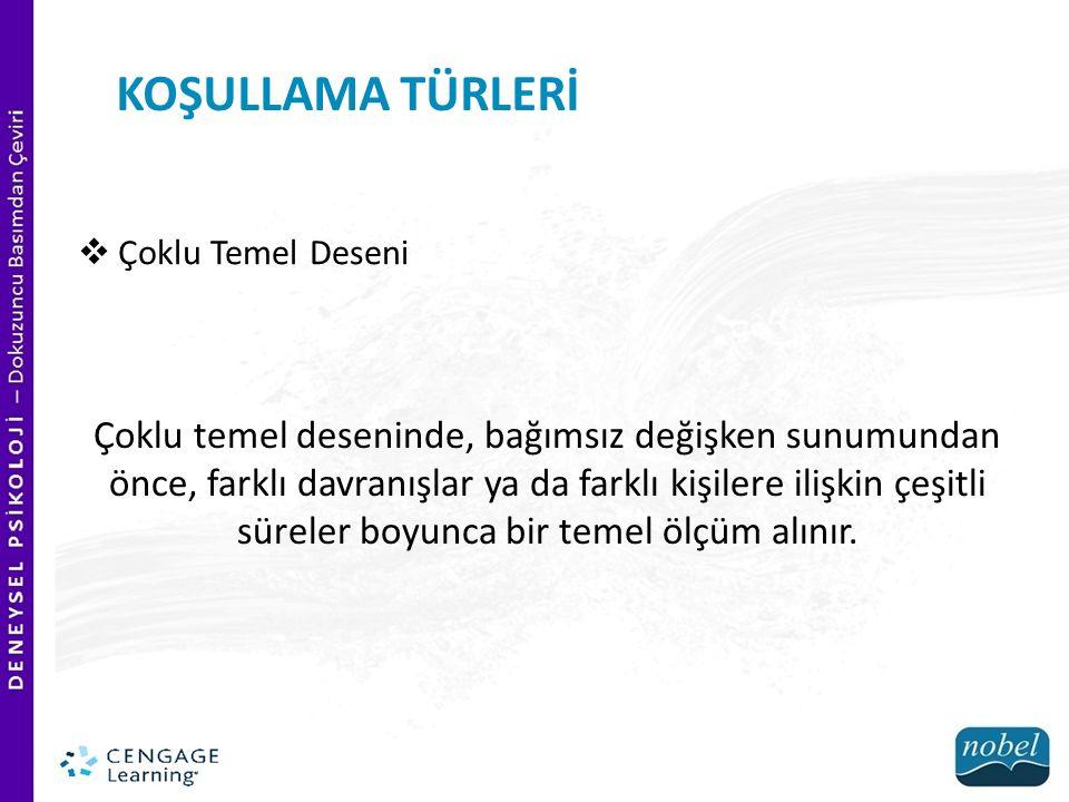 KOŞULLAMA TÜRLERİ Çoklu Temel Deseni.