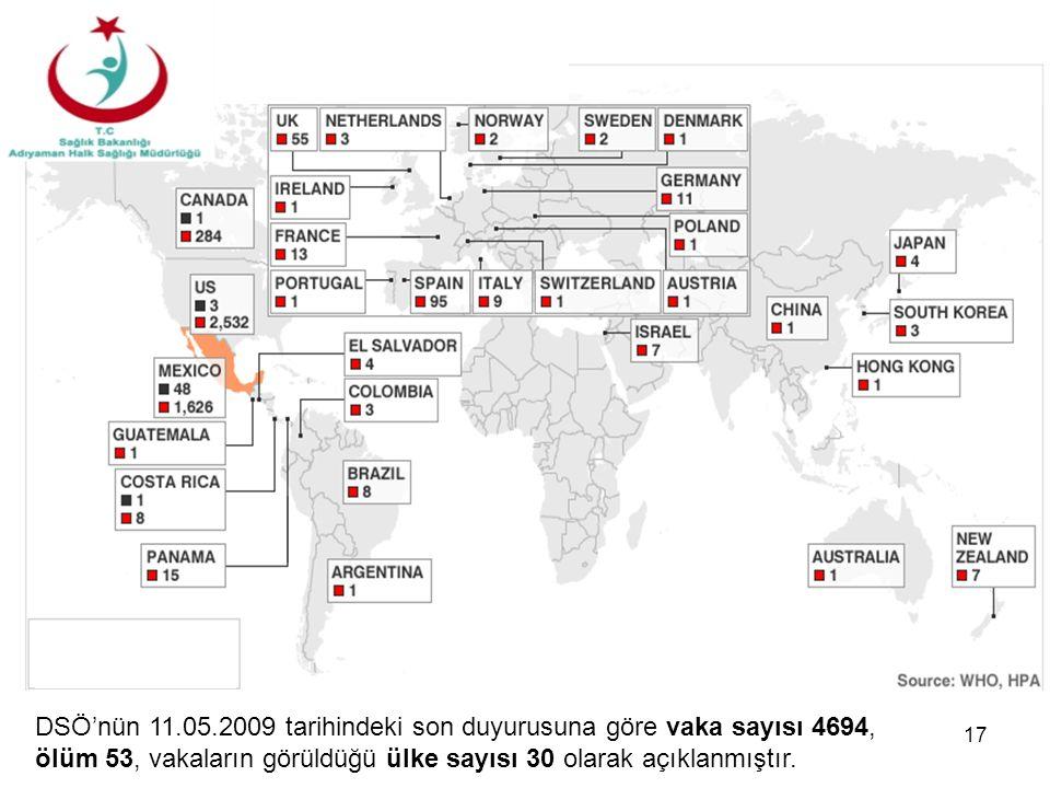 DSÖ'nün 11.05.2009 tarihindeki son duyurusuna göre vaka sayısı 4694,