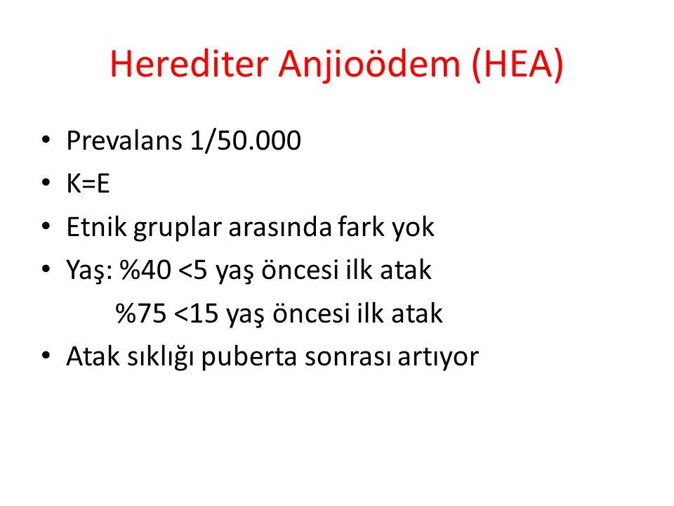 Herediter Anjioödem (HEA)
