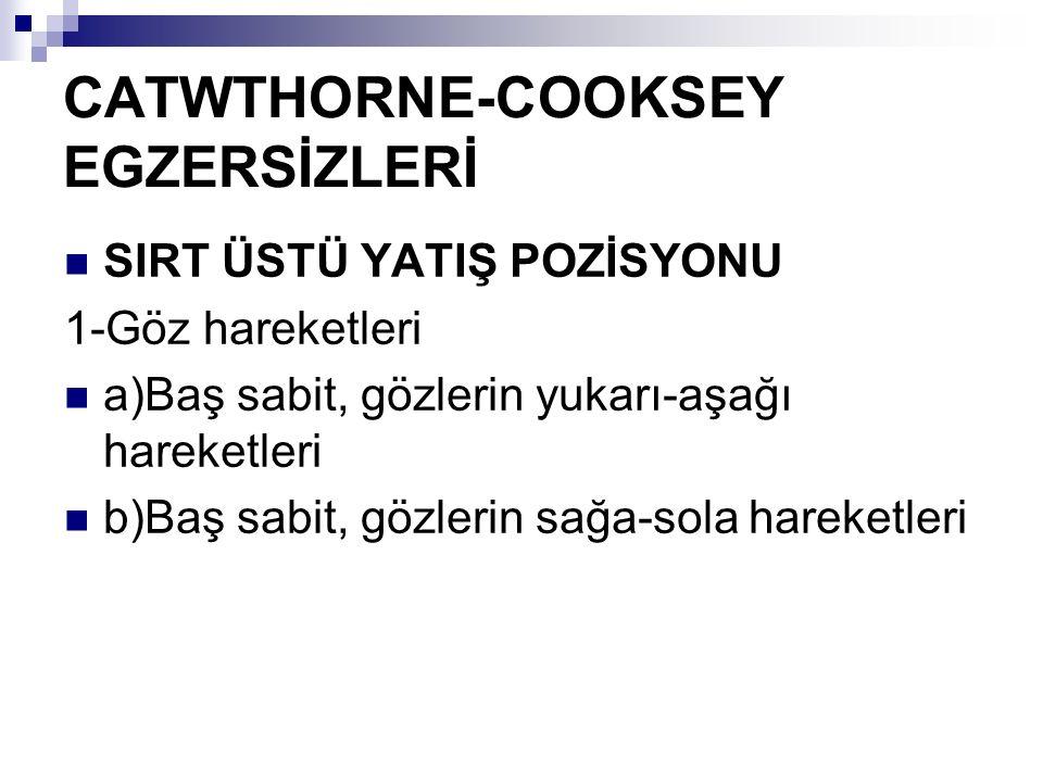 CATWTHORNE-COOKSEY EGZERSİZLERİ
