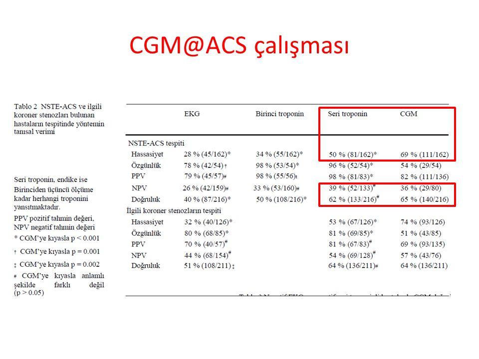 CGM@ACS çalışması