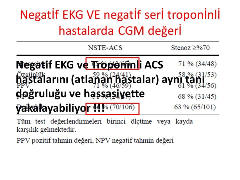 Negatİf EKG VE negatİf serİ troponİnlİ hastalarda CGM değerİ
