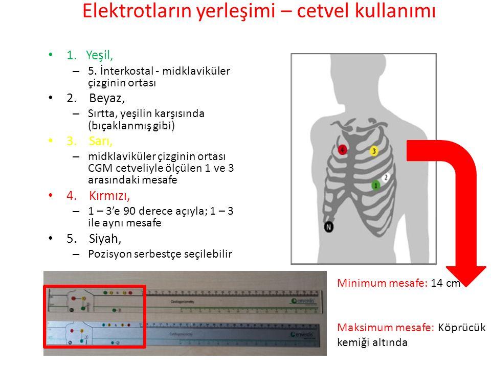 Elektrotların yerleşimi – cetvel kullanımı