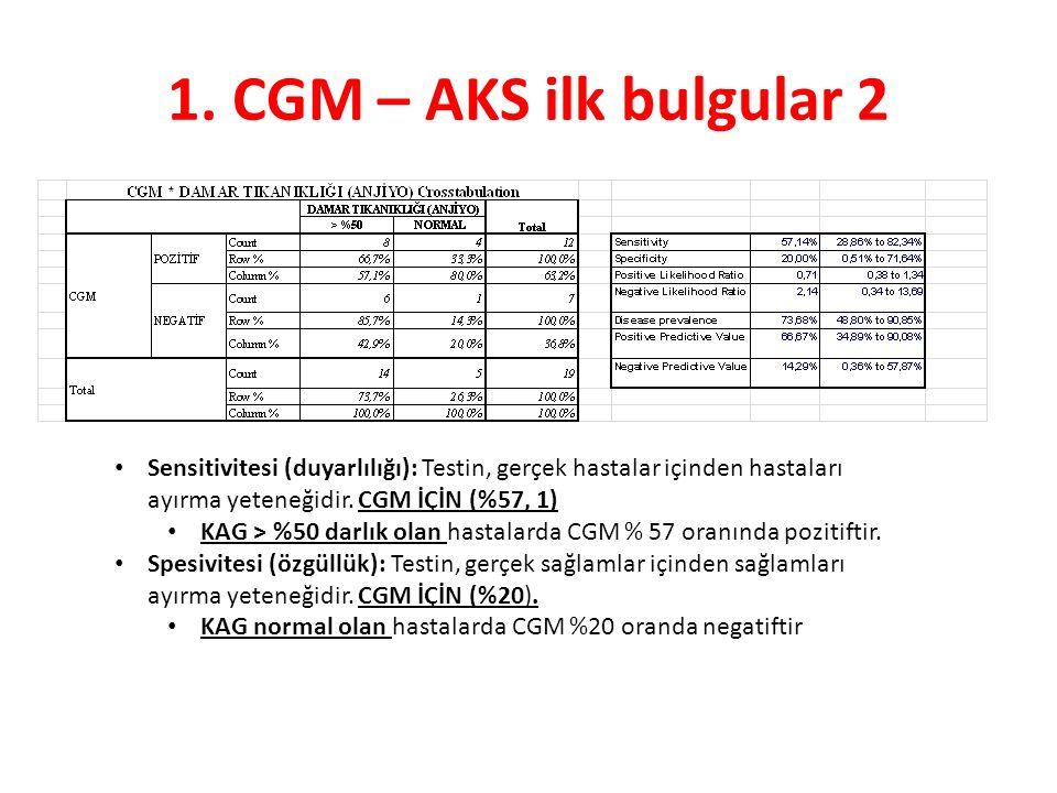 1. CGM – AKS ilk bulgular 2 Sensitivitesi (duyarlılığı): Testin, gerçek hastalar içinden hastaları ayırma yeteneğidir. CGM İÇİN (%57, 1)