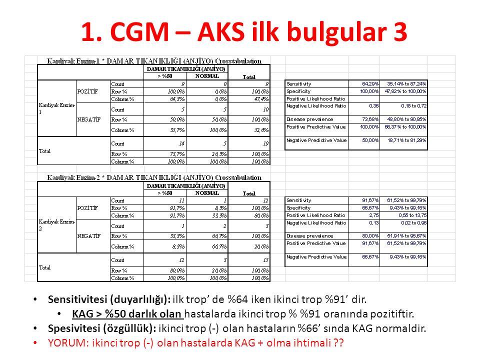1. CGM – AKS ilk bulgular 3 Sensitivitesi (duyarlılığı): ilk trop' de %64 iken ikinci trop %91' dir.